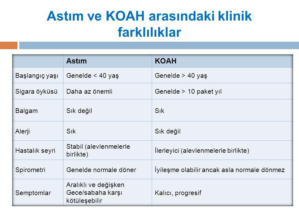 Astım ve KOAH arasındaki klinik farklılıklar