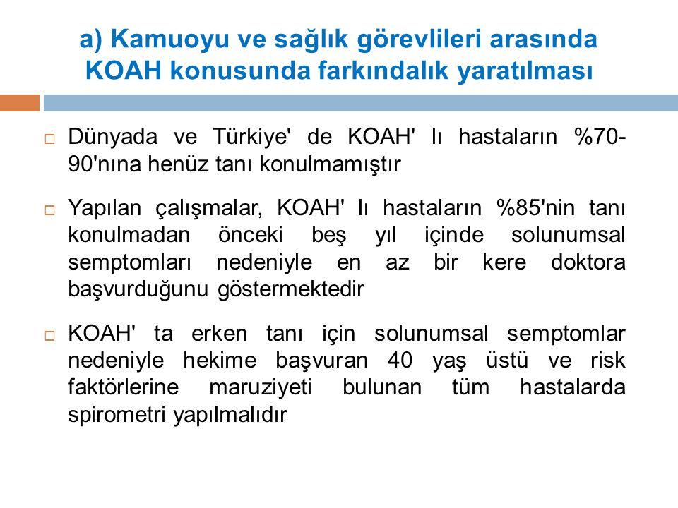 a) Kamuoyu ve sağlık görevlileri arasında KOAH konusunda farkındalık yaratılması  Dünyada ve Türkiye de KOAH lı hastaların %70- 90 nına henüz tanı konulmamıştır  Yapılan çalışmalar, KOAH lı hastaların %85 nin tanı konulmadan önceki beş yıl içinde solunumsal semptomları nedeniyle en az bir kere doktora başvurduğunu göstermektedir  KOAH ta erken tanı için solunumsal semptomlar nedeniyle hekime başvuran 40 yaş üstü ve risk faktörlerine maruziyeti bulunan tüm hastalarda spirometri yapılmalıdır