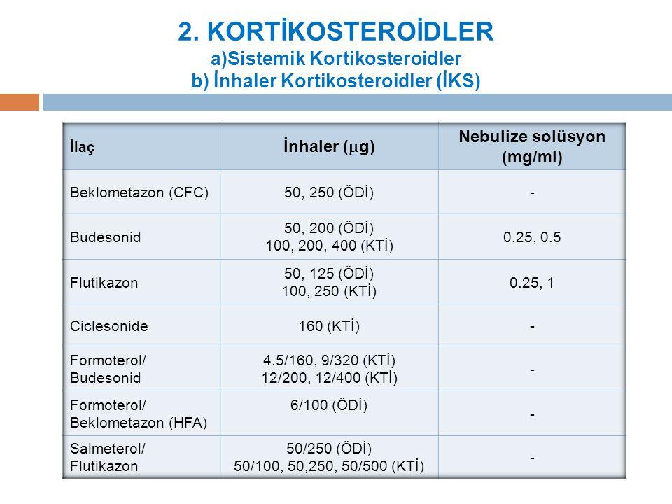 2. KORTİKOSTEROİDLER a)Sistemik Kortikosteroidler b) İnhaler Kortikosteroidler (İKS)