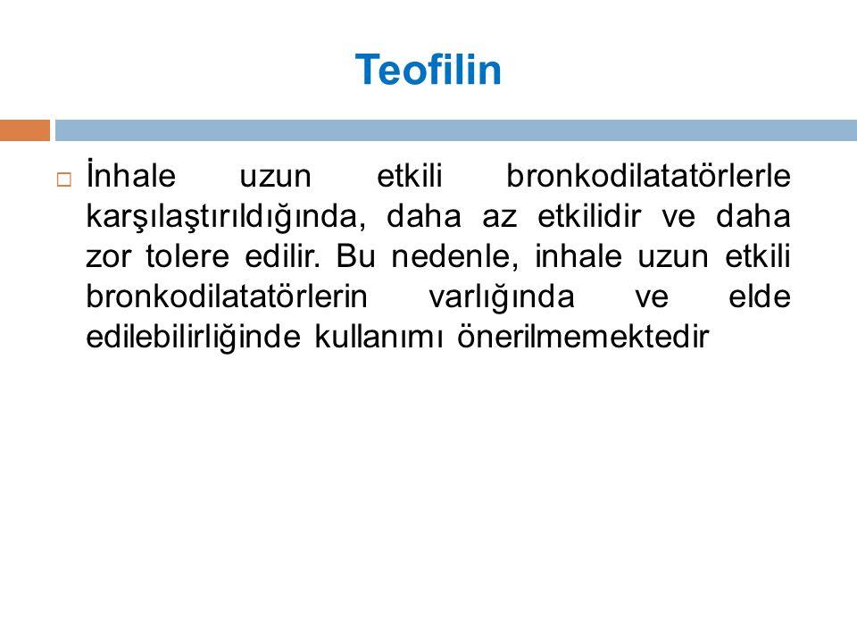 Teofilin  İnhale uzun etkili bronkodilatatörlerle karşılaştırıldığında, daha az etkilidir ve daha zor tolere edilir.