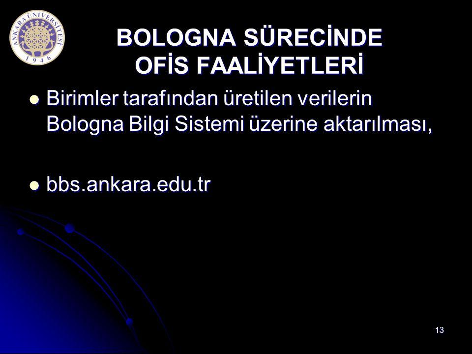 BOLOGNA SÜRECİNDE OFİS FAALİYETLERİ Birimler tarafından üretilen verilerin Bologna Bilgi Sistemi üzerine aktarılması, Birimler tarafından üretilen ver