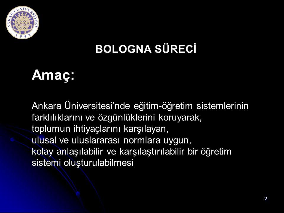 Amaç: Ankara Üniversitesi'nde eğitim-öğretim sistemlerinin farklılıklarını ve özgünlüklerini koruyarak, toplumun ihtiyaçlarını karşılayan, ulusal ve u