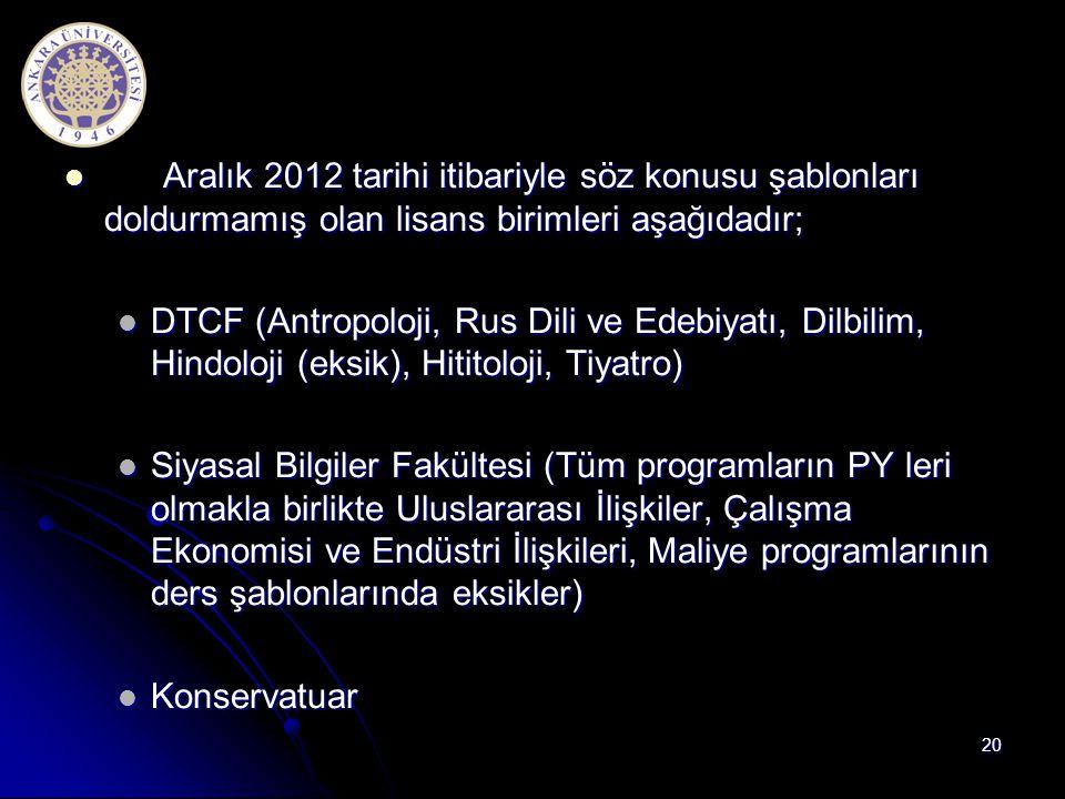 Aralık 2012 tarihi itibariyle söz konusu şablonları doldurmamış olan lisans birimleri aşağıdadır; Aralık 2012 tarihi itibariyle söz konusu şablonları
