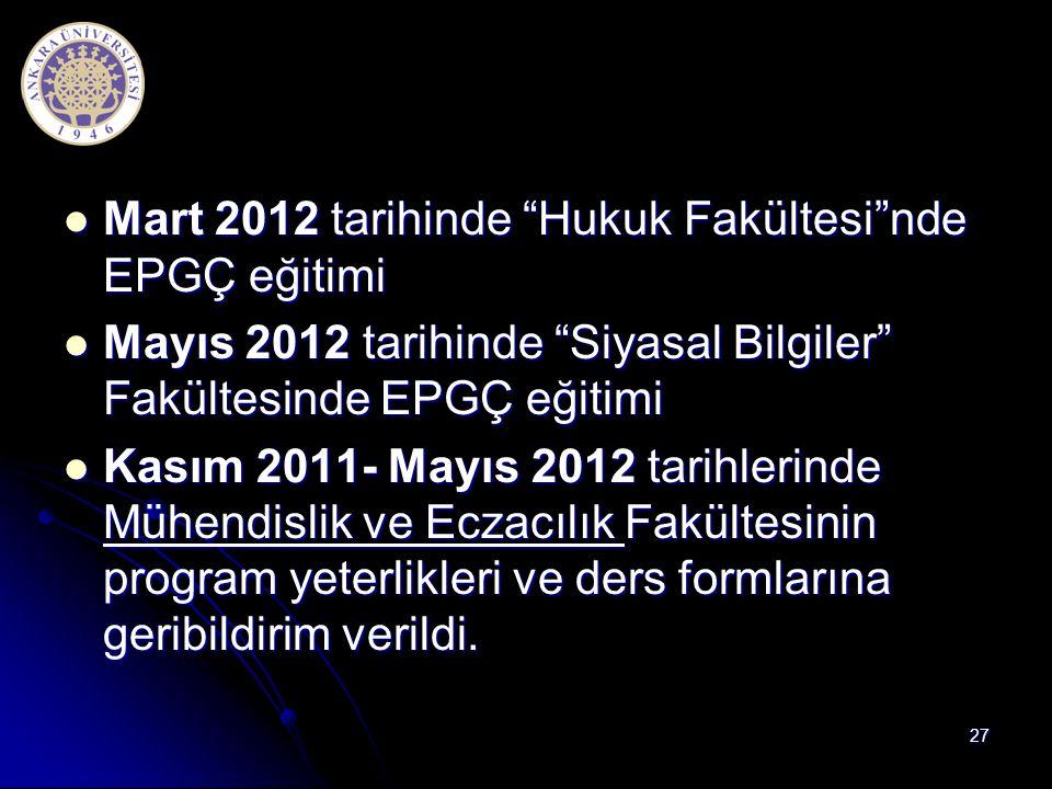 "Mart 2012 tarihinde ""Hukuk Fakültesi""nde EPGÇ eğitimi Mart 2012 tarihinde ""Hukuk Fakültesi""nde EPGÇ eğitimi Mayıs 2012 tarihinde ""Siyasal Bilgiler"" Fa"