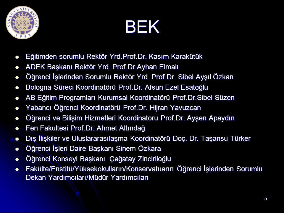Bologna Bilgi Sistemi'ne veri girişi yapılmamış olanlar DTCF Çağdaş Türk Lehçeleri ve Edebiyatları Çağdaş Türk Lehçeleri ve Edebiyatları Japon Dili ve Edebiyatı Japon Dili ve Edebiyatı 26