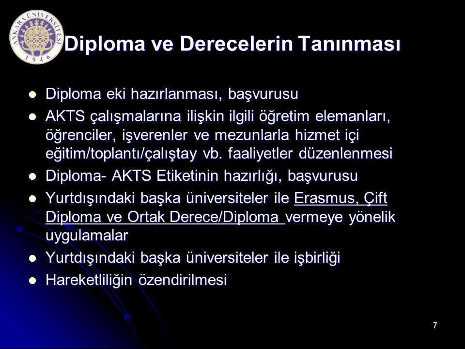 Kalite Güvencesi Eğitim, araştırma, idari yapılanma, topluma hizmet vb.