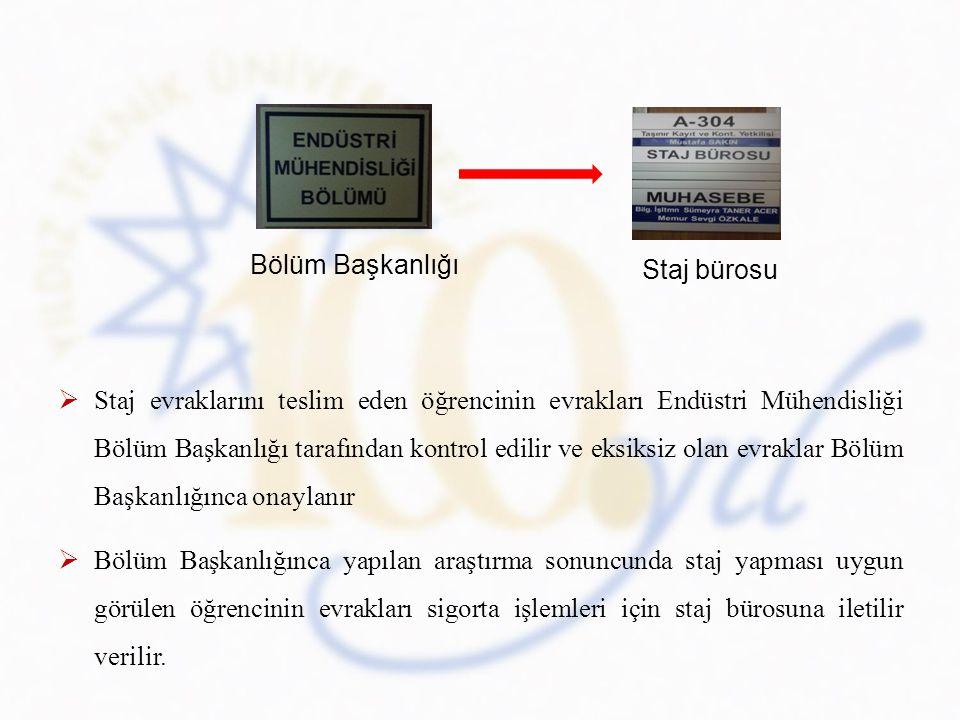  Staj evraklarını teslim eden öğrencinin evrakları Endüstri Mühendisliği Bölüm Başkanlığı tarafından kontrol edilir ve eksiksiz olan evraklar Bölüm B