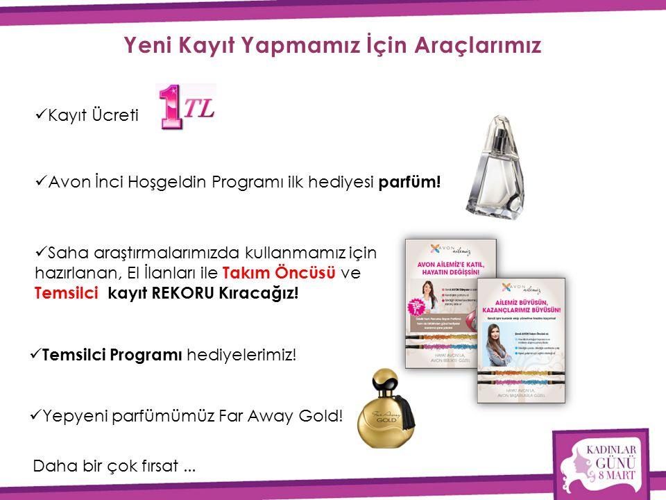 Yeni Kayıt Yapmamız İçin Araçlarımız Avon İnci Hoşgeldin Programı ilk hediyesi parfüm! Daha bir çok fırsat... Saha araştırmalarımızda kullanmamız için