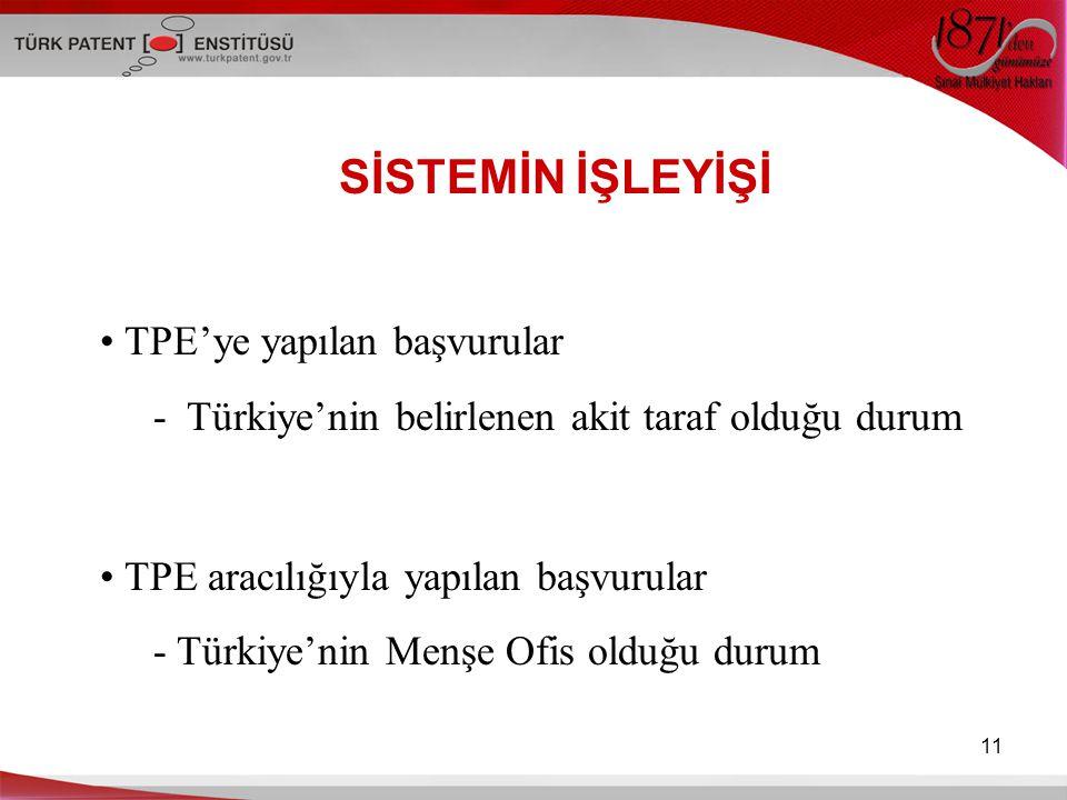 11 SİSTEMİN İŞLEYİŞİ TPE'ye yapılan başvurular -Türkiye'nin belirlenen akit taraf olduğu durum TPE aracılığıyla yapılan başvurular - Türkiye'nin Menşe