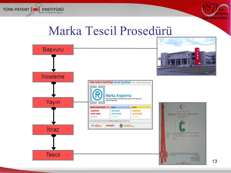 13 Başvuru İnceleme Yayın İtiraz Tescil Marka Tescil Prosedürü