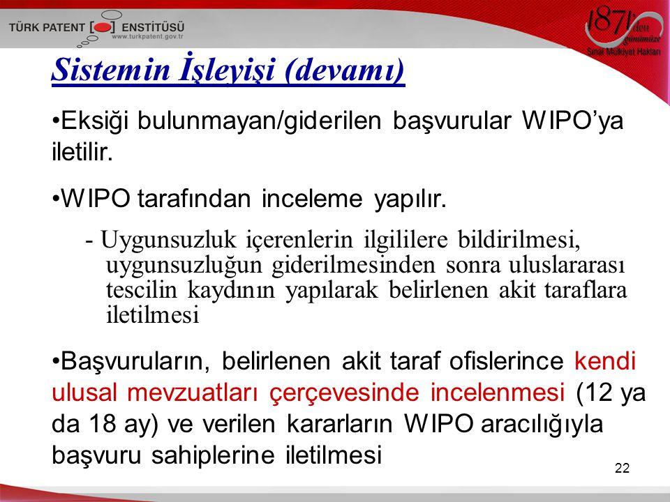 Sistemin İşleyişi (devamı) Eksiği bulunmayan/giderilen başvurular WIPO'ya iletilir. WIPO tarafından inceleme yapılır. - Uygunsuzluk içerenlerin ilgili