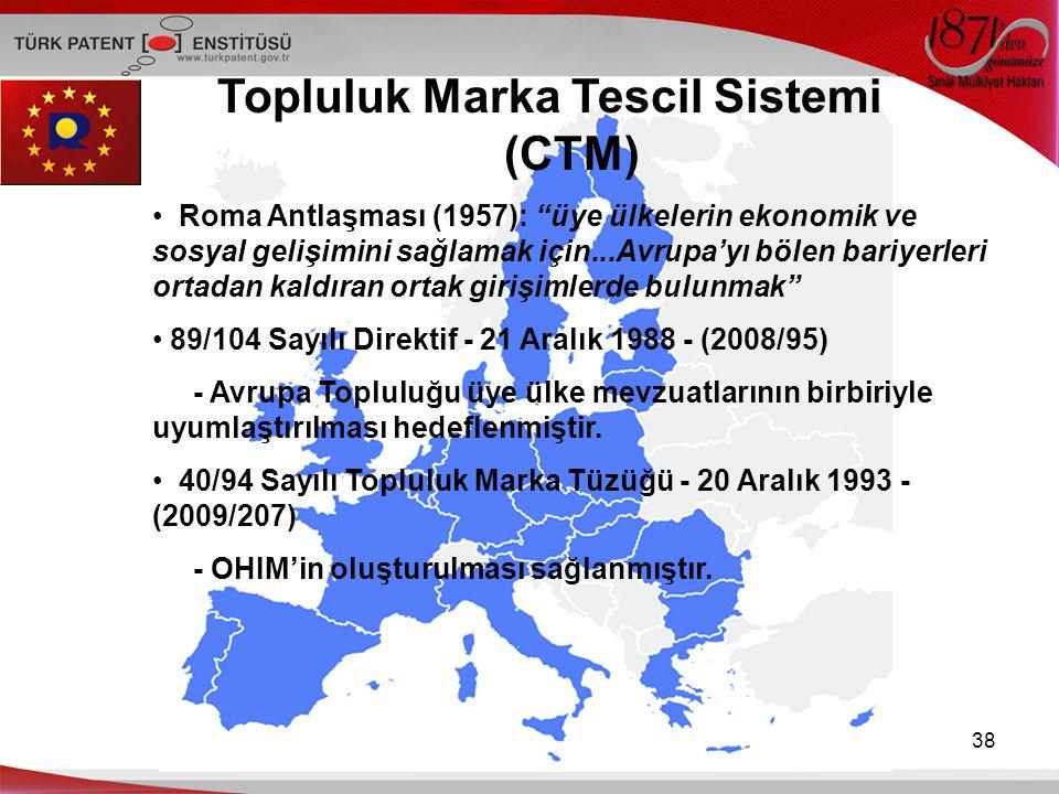 """TOPLULUK MARKA TESCİL SİSTEMİ (CTM) Topluluk Marka Tescil Sistemi (CTM) Roma Antlaşması (1957): """"üye ülkelerin ekonomik ve sosyal gelişimini sağlamak"""