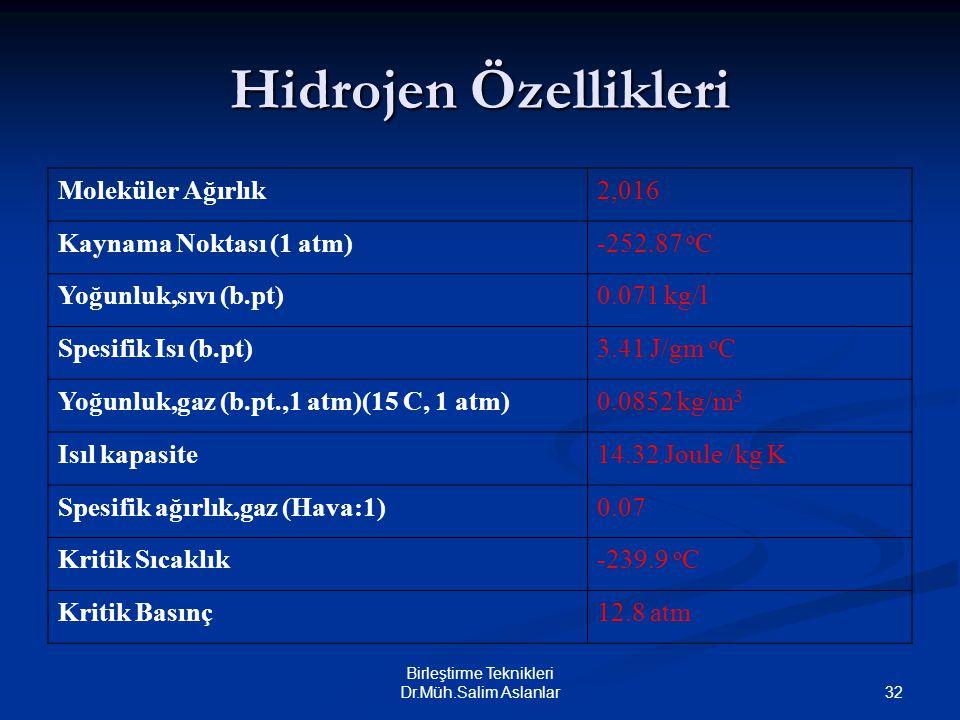 32 Birleştirme Teknikleri Dr.Müh.Salim Aslanlar Hidrojen Özellikleri Moleküler Ağırlık2,016 Kaynama Noktası (1 atm)-252.87 o C Yoğunluk,sıvı (b.pt)0.0