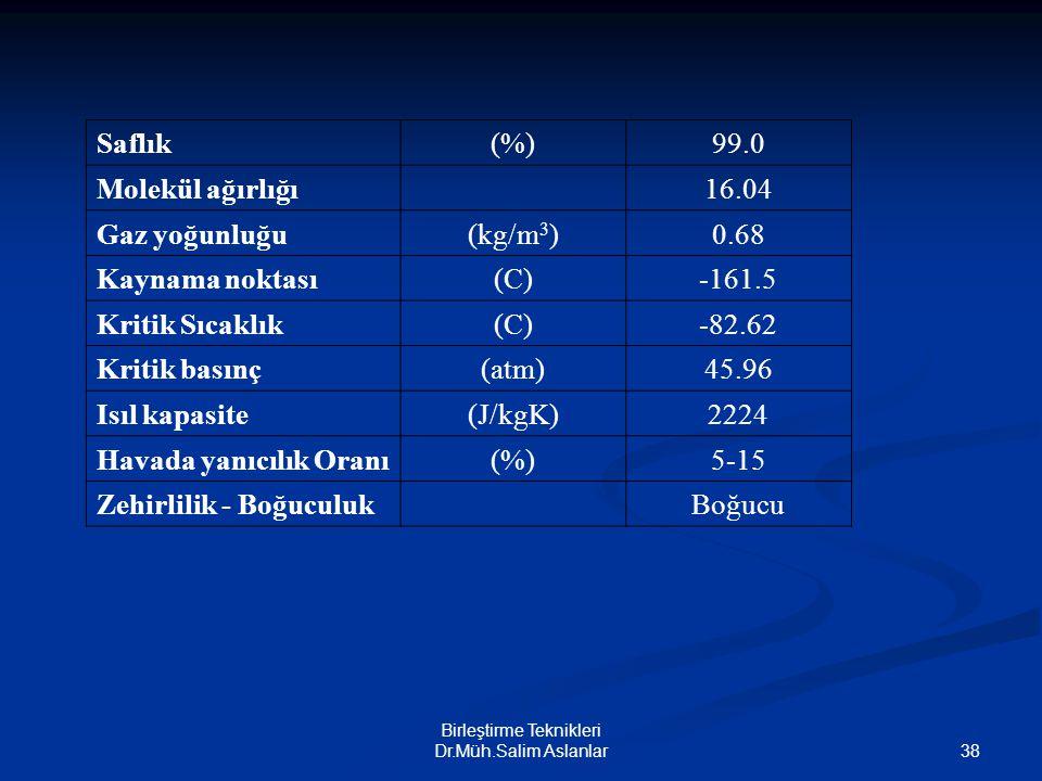 38 Birleştirme Teknikleri Dr.Müh.Salim Aslanlar Saflık(%)99.0 Molekül ağırlığı16.04 Gaz yoğunluğu(kg/m 3 )0.68 Kaynama noktası(C)-161.5 Kritik Sıcaklı