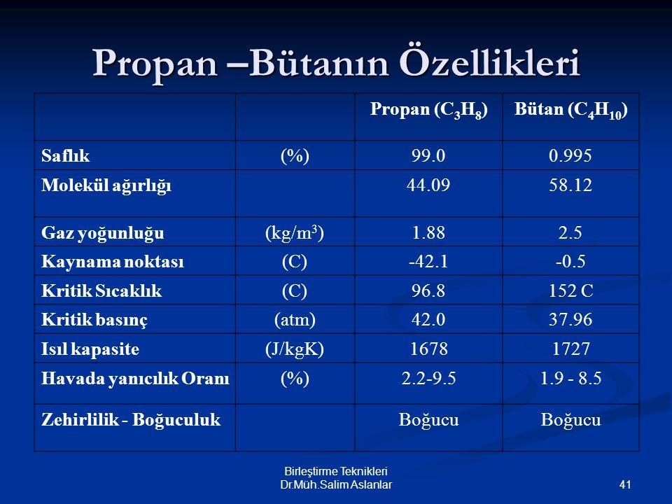 41 Birleştirme Teknikleri Dr.Müh.Salim Aslanlar Propan –Bütanın Özellikleri Propan (C 3 H 8 )Bütan (C 4 H 10 ) Saflık(%)99.00.995 Molekül ağırlığı44.0