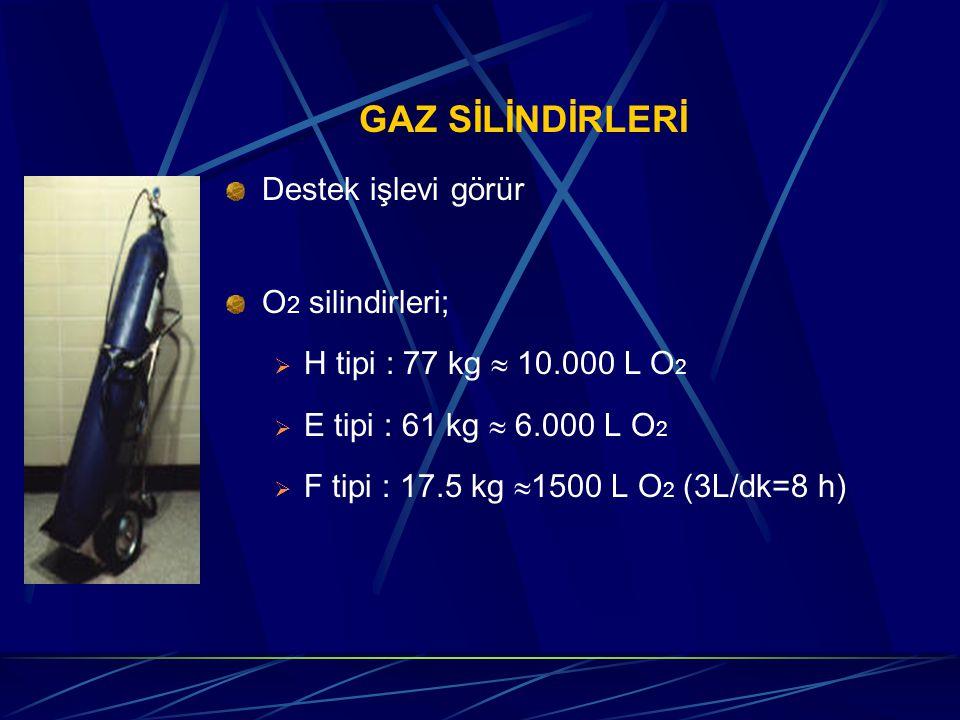 GAZ SİLİNDİRLERİ Destek işlevi görür O 2 silindirleri;  H tipi : 77 kg  10.000 L O 2  E tipi : 61 kg  6.000 L O 2  F tipi : 17.5 kg  1500 L O 2 (3L/dk=8 h)