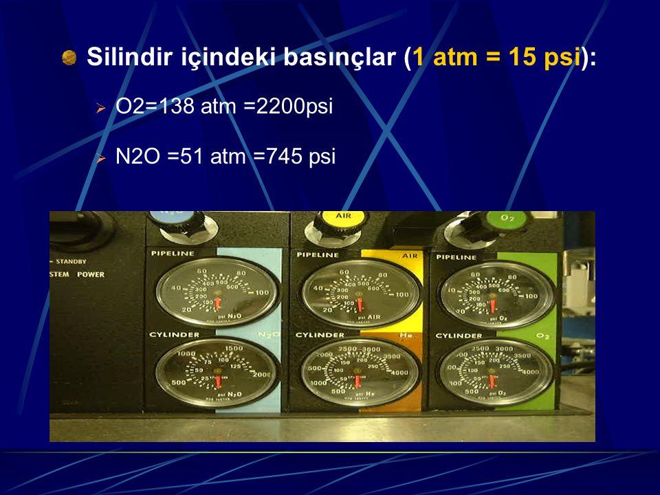 Silindir içindeki basınçlar (1 atm = 15 psi):  O2=138 atm =2200psi  N2O =51 atm =745 psi