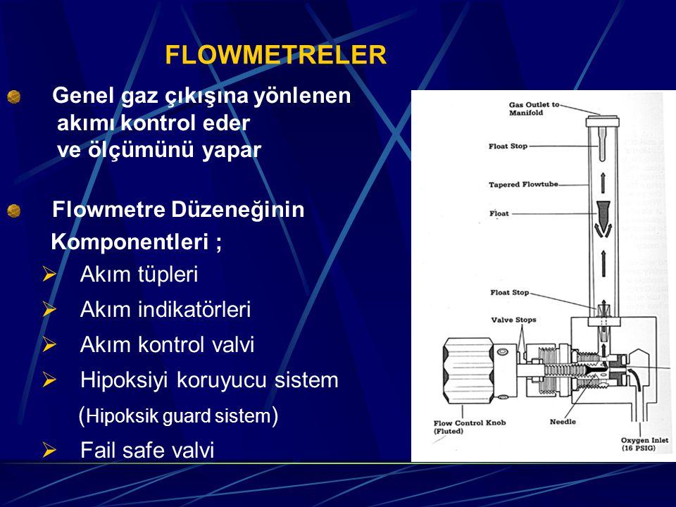 FLOWMETRELER Genel gaz çıkışına yönlenen akımı kontrol eder ve ölçümünü yapar Flowmetre Düzeneğinin Komponentleri ;  Akım tüpleri  Akım indikatörleri  Akım kontrol valvi  Hipoksiyi koruyucu sistem ( Hipoksik guard sistem )  Fail safe valvi
