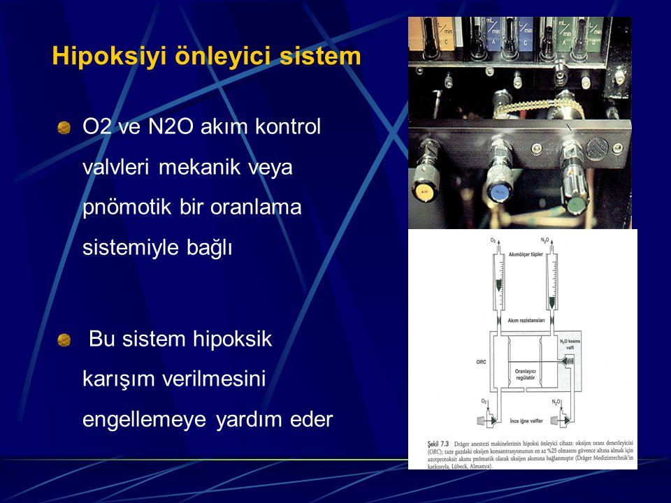 Hipoksiyi önleyici sistem O2 ve N2O akım kontrol valvleri mekanik veya pnömotik bir oranlama sistemiyle bağlı Bu sistem hipoksik karışım verilmesini engellemeye yardım eder