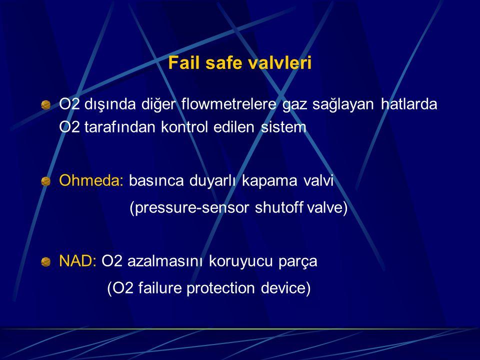 Fail safe valvleri O2 dışında diğer flowmetrelere gaz sağlayan hatlarda O2 tarafından kontrol edilen sistem Ohmeda: basınca duyarlı kapama valvi (pressure-sensor shutoff valve) NAD: O2 azalmasını koruyucu parça (O2 failure protection device)