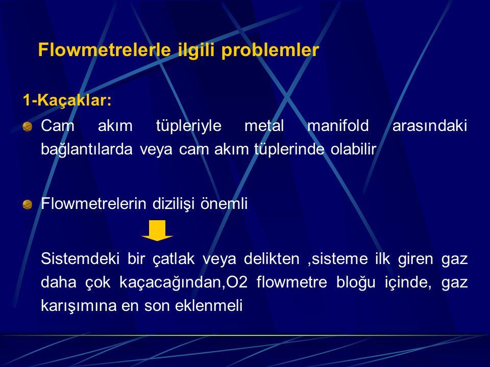 Flowmetrelerle ilgili problemler 1-Kaçaklar: Cam akım tüpleriyle metal manifold arasındaki bağlantılarda veya cam akım tüplerinde olabilir Flowmetrelerin dizilişi önemli Sistemdeki bir çatlak veya delikten,sisteme ilk giren gaz daha çok kaçacağından,O2 flowmetre bloğu içinde, gaz karışımına en son eklenmeli
