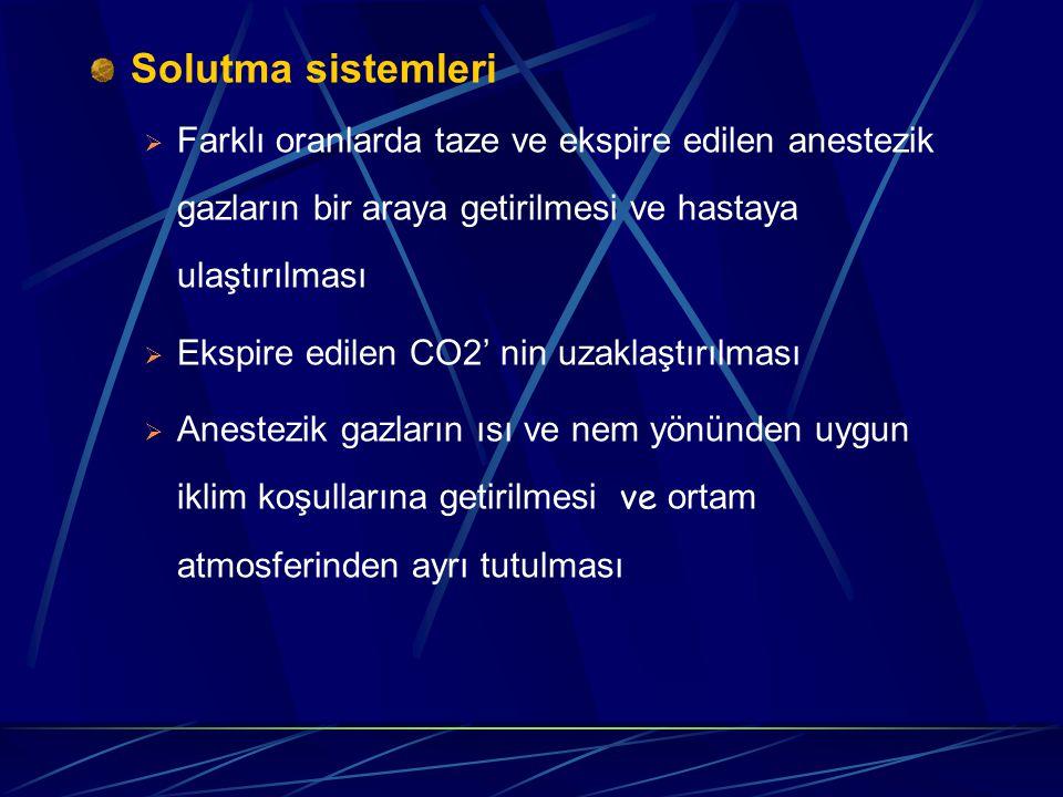 Evoporasyon ile vaporizasyon birbirinden farklı Halotan, enfluran, izofluran ve sevofluran Evoporasyon Desfluran Vaporizasyon