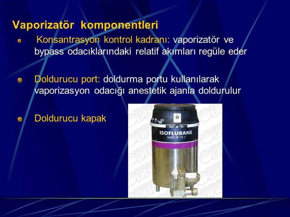 Vaporizatör komponentleri Konsantrasyon kontrol kadranı: vaporizatör ve bypass odacıklarındaki relatif akımları regüle eder Doldurucu port: doldurma portu kullanılarak vaporizasyon odacığı anestetik ajanla doldurulur Doldurucu kapak