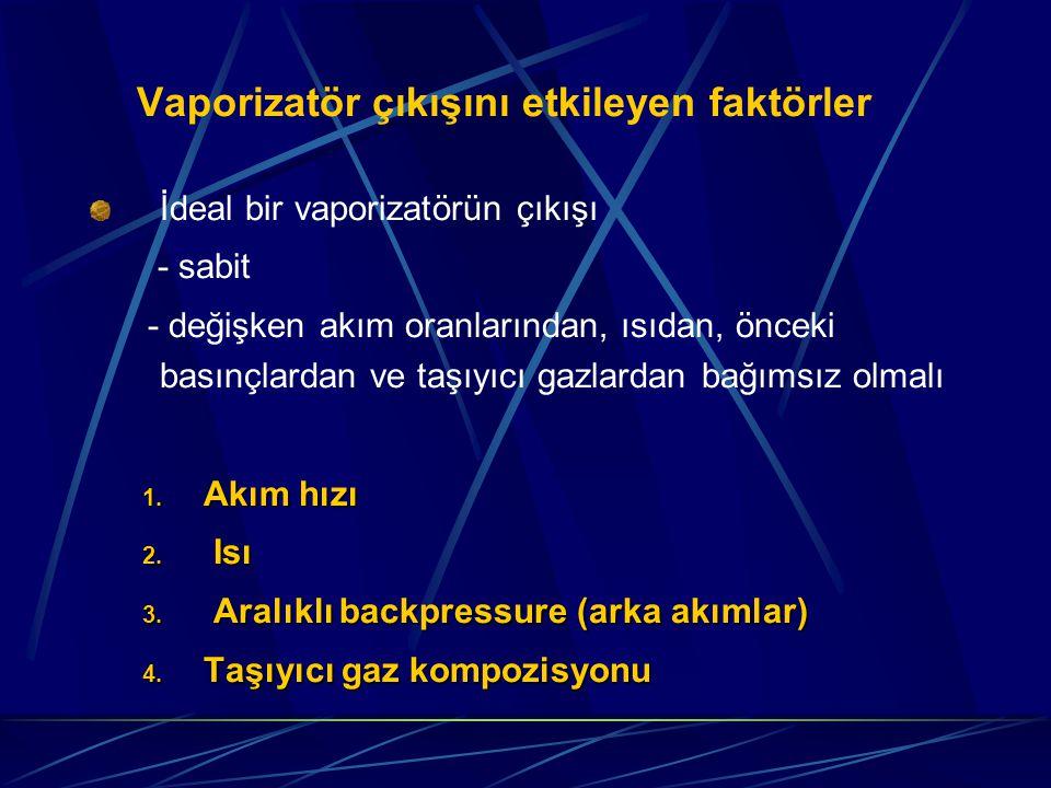 Vaporizatör çıkışını etkileyen faktörler İdeal bir vaporizatörün çıkışı - sabit - değişken akım oranlarından, ısıdan, önceki basınçlardan ve taşıyıcı gazlardan bağımsız olmalı 1.