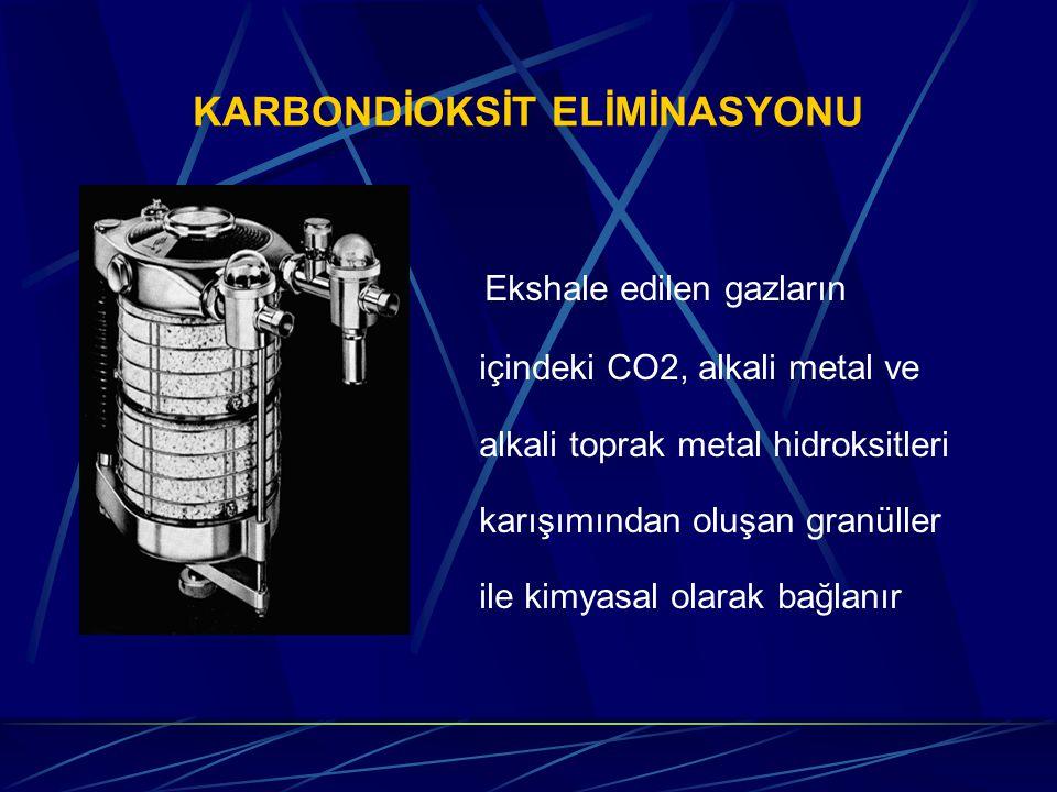 KARBONDİOKSİT ELİMİNASYONU Ekshale edilen gazların içindeki CO2, alkali metal ve alkali toprak metal hidroksitleri karışımından oluşan granüller ile kimyasal olarak bağlanır