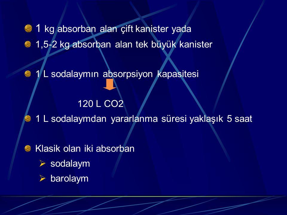 1 kg absorban alan çift kanister yada 1,5-2 kg absorban alan tek büyük kanister 1 L sodalaymın absorpsiyon kapasitesi 120 L CO2 1 L sodalaymdan yararlanma süresi yaklaşık 5 saat Klasik olan iki absorban  sodalaym  barolaym