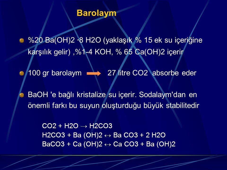 Barolaym %20 Ba(OH)2 ·8 H2O (yaklaşık % 15 ek su içeriğine karşılık gelir),%1-4 KOH, % 65 Ca(OH)2 içerir 100 gr barolaym 27 litre CO2 absorbe eder BaOH e bağlı kristalize su içerir.