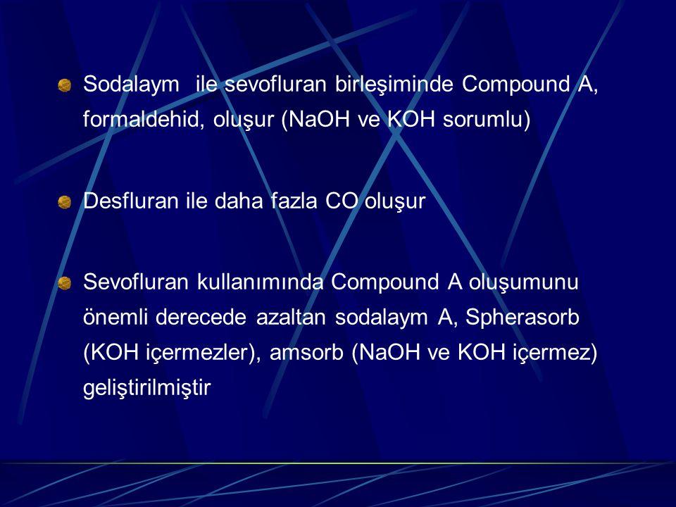 Sodalaym ile sevofluran birleşiminde Compound A, formaldehid, oluşur (NaOH ve KOH sorumlu) Desfluran ile daha fazla CO oluşur Sevofluran kullanımında Compound A oluşumunu önemli derecede azaltan sodalaym A, Spherasorb (KOH içermezler), amsorb (NaOH ve KOH içermez) geliştirilmiştir