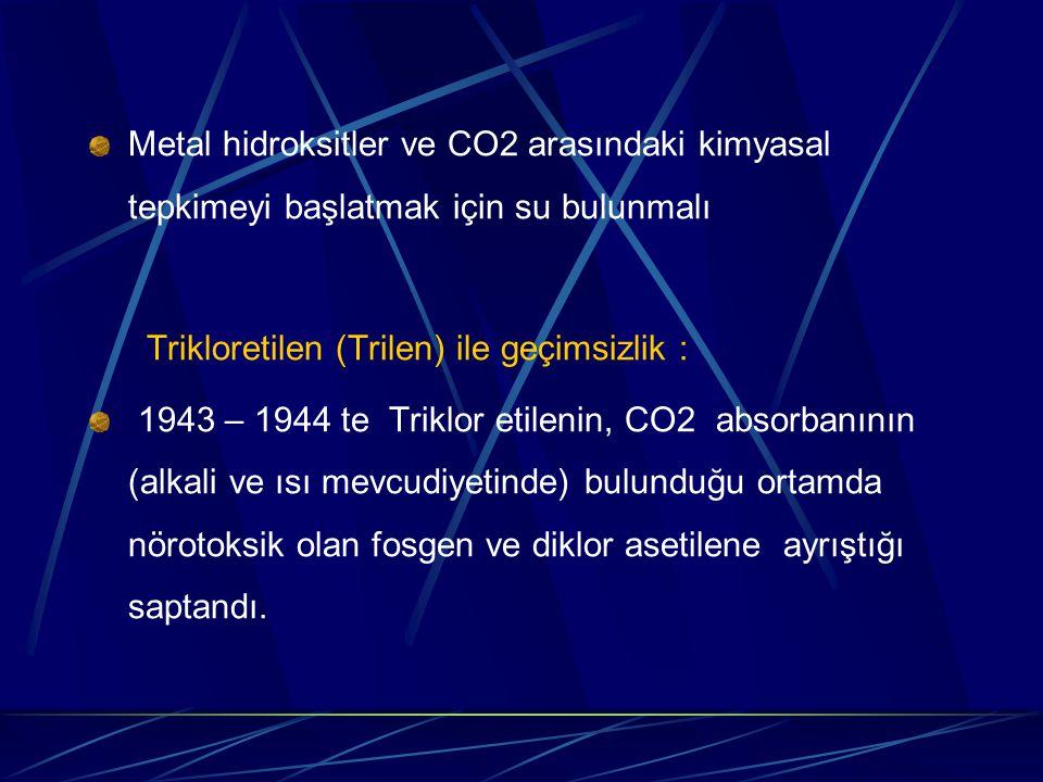 Metal hidroksitler ve CO2 arasındaki kimyasal tepkimeyi başlatmak için su bulunmalı Trikloretilen (Trilen) ile geçimsizlik : 1943 – 1944 te Triklor etilenin, CO2 absorbanının (alkali ve ısı mevcudiyetinde) bulunduğu ortamda nörotoksik olan fosgen ve diklor asetilene ayrıştığı saptandı.