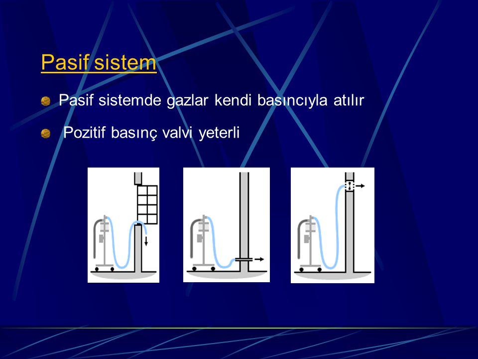Pasif sistem Pasif sistemde gazlar kendi basıncıyla atılır Pozitif basınç valvi yeterli