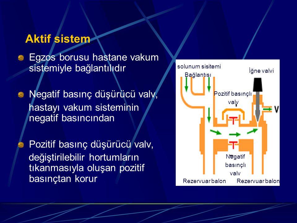 Aktif sistem Egzos borusu hastane vakum sistemiyle bağlantılıdır Negatif basınç düşürücü valv, hastayı vakum sisteminin negatif basıncından Pozitif basınç düşürücü valv, değiştirilebilir hortumların tıkanmasıyla oluşan pozitif basınçtan korur solunum sisitemi Bağlantısı İğne valvi Pozitif basınçlı valv Negatif basınçlı valv Rezervuar balon