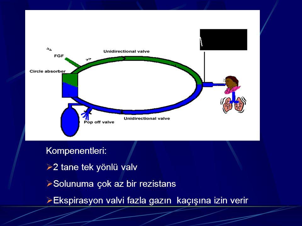 Kompenentleri:  2 tane tek yönlü valv  Solunuma çok az bir rezistans  Ekspirasyon valvi fazla gazın kaçışına izin verir