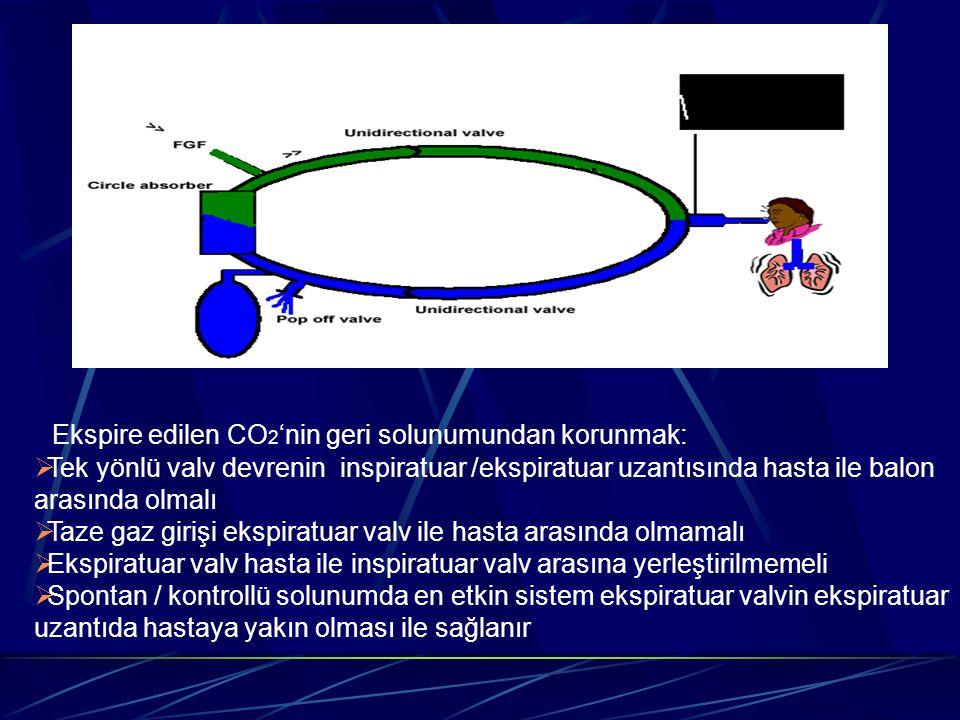 Ekspire edilen CO 2 'nin geri solunumundan korunmak:  Tek yönlü valv devrenin inspiratuar /ekspiratuar uzantısında hasta ile balon arasında olmalı  Taze gaz girişi ekspiratuar valv ile hasta arasında olmamalı  Ekspiratuar valv hasta ile inspiratuar valv arasına yerleştirilmemeli  Spontan / kontrollü solunumda en etkin sistem ekspiratuar valvin ekspiratuar uzantıda hastaya yakın olması ile sağlanır
