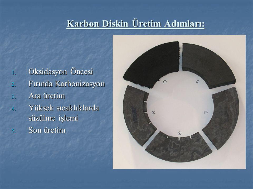 Karbon Diskin Üretim Adımları: 1.Oksidasyon Öncesi 2.