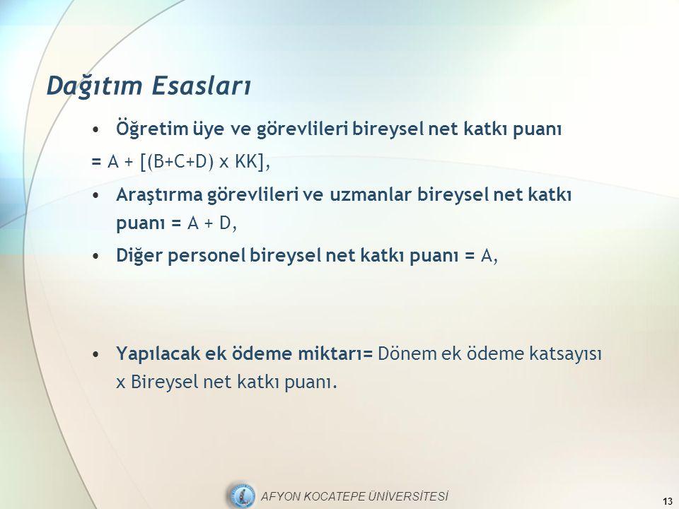 AFYON KOCATEPE ÜNİVERSİTESİ Dağıtım Esasları Öğretim üye ve görevlileri bireysel net katkı puanı = A + [(B+C+D) x KK], Araştırma görevlileri ve uzmanl