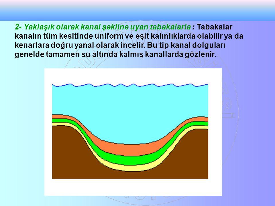 2- Yaklaşık olarak kanal şekline uyan tabakalarla : Tabakalar kanalın tüm kesitinde uniform ve eşit kalınlıklarda olabilir ya da kenarlara doğru yanal olarak incelir.