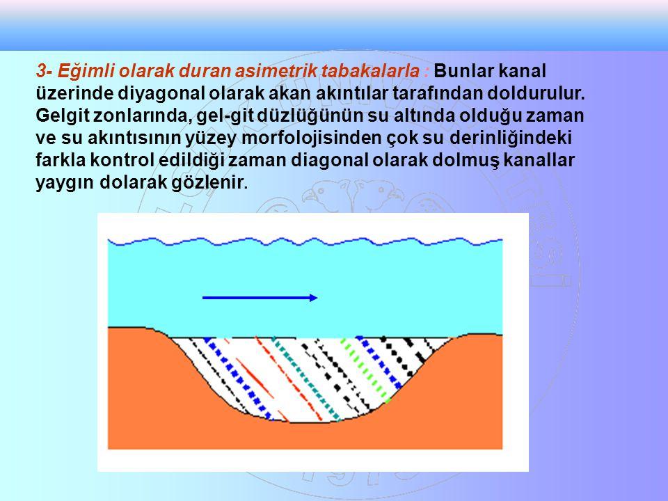 3- Eğimli olarak duran asimetrik tabakalarla : Bunlar kanal üzerinde diyagonal olarak akan akıntılar tarafından doldurulur.