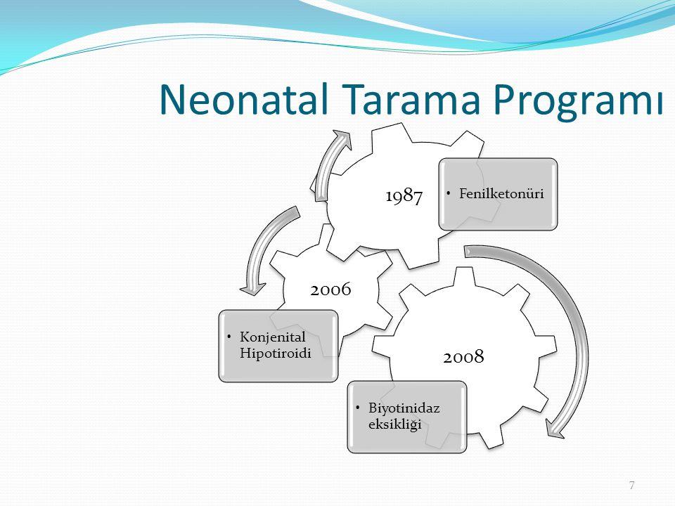Neonatal Tarama Programı 2008 Biyotinidaz eksikliği 2006 Konjenital Hipotiroidi 1987 Fenilketonüri 7