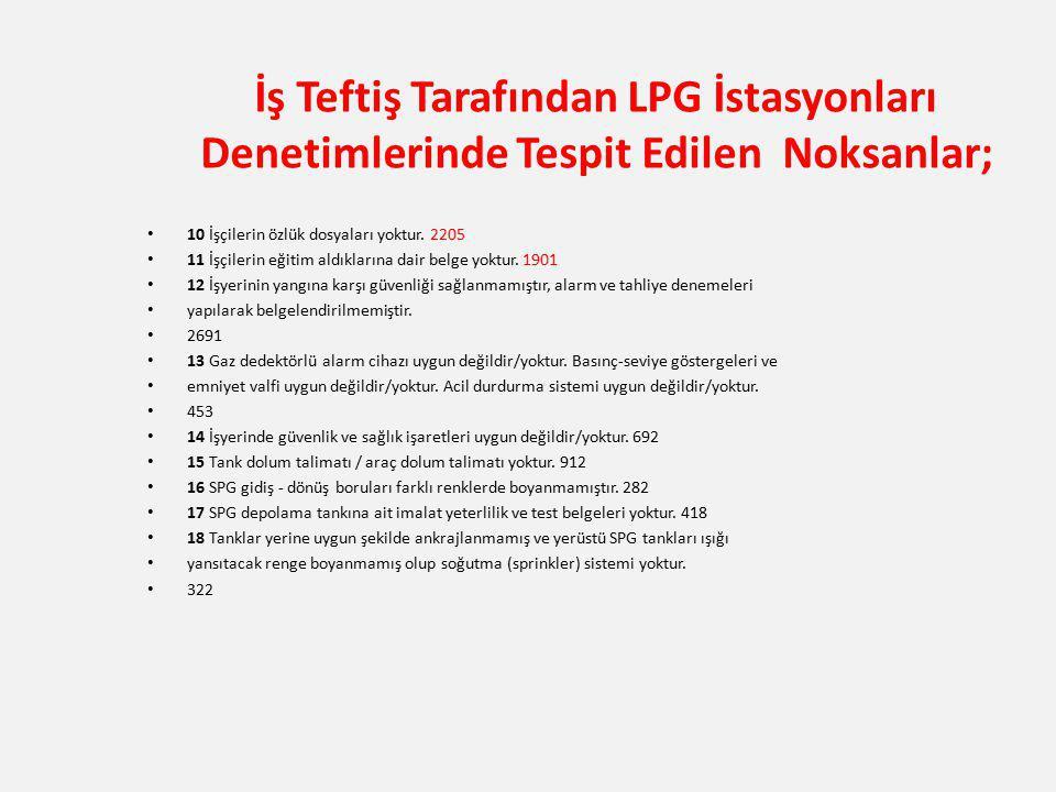 İş Teftiş Tarafından LPG İstasyonları Denetimlerinde Tespit Edilen Noksanlar; 10 İşçilerin özlük dosyaları yoktur. 2205 11 İşçilerin eğitim aldıkların
