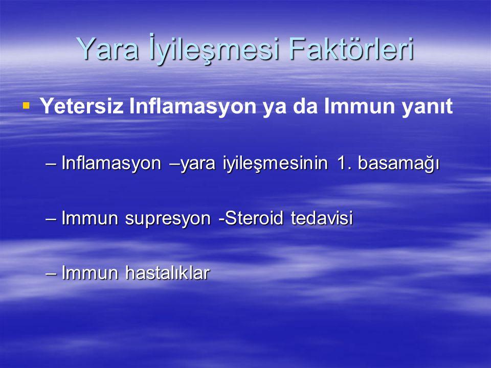 Yara İyileşmesi Faktörleri   Yetersiz Inflamasyon ya da Immun yanıt –Inflamasyon –yara iyileşmesinin 1. basamağı –Immun supresyon -Steroid tedavisi