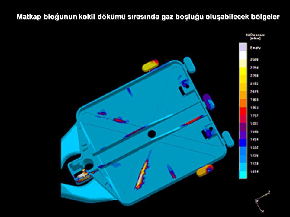 Matkap bloğunun kokil dökümü sırasında gaz boşluğu oluşabilecek bölgeler
