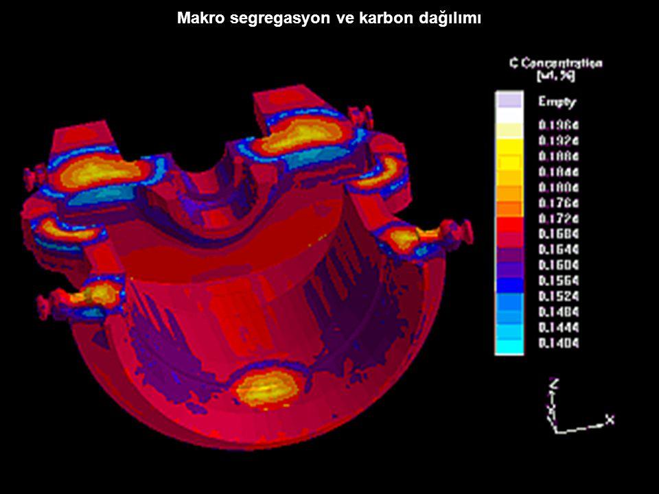Makro segregasyon ve karbon dağılımı