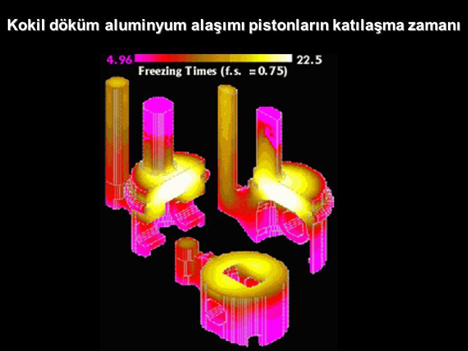 Kokil döküm aluminyum alaşımı pistonların katılaşma zamanı