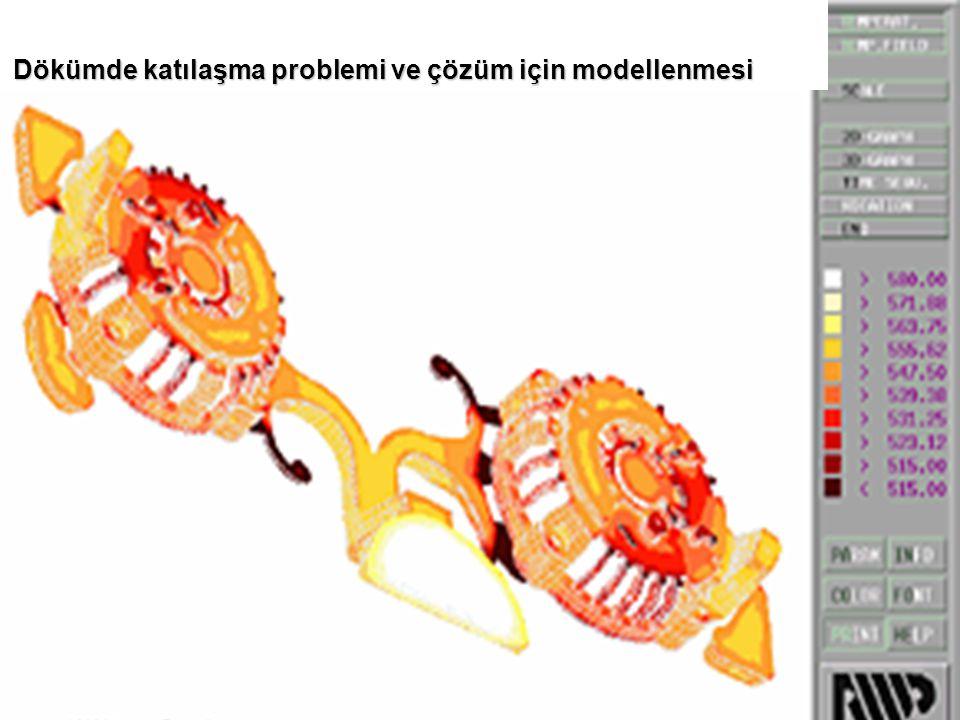 Dökümde katılaşma problemi ve çözüm için modellenmesi Dökümde katılaşma problemi ve çözüm için modellenmesi