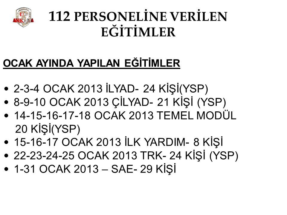 112 PERSONELİNE VERİLEN EĞİTİMLER OCAK AYINDA YAPILAN EĞİTİMLER 2-3-4 OCAK 2013 İLYAD- 24 KİŞİ(YSP) 8-9-10 OCAK 2013 ÇİLYAD- 21 KİŞİ (YSP) 14-15-16-17
