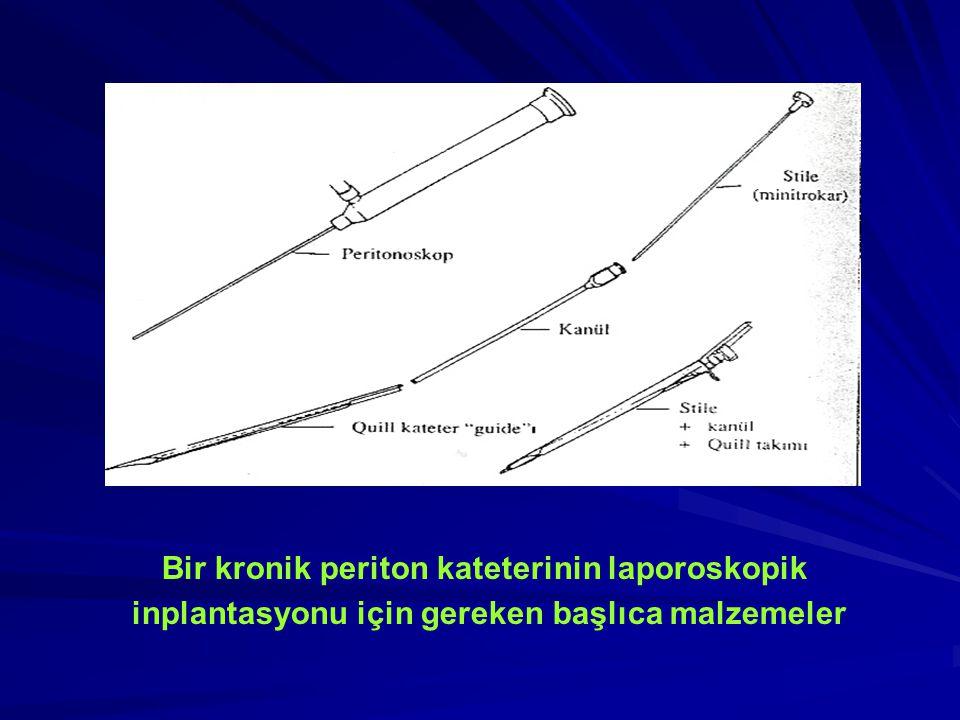 LAPAROSKOPİK YÖNTEM Laparoskopik teknikle tenckoff tipi kateterlerin yerleştirilmesi kapalı teknikte olduğu gibidir.Karına gönderilen kanül,intraperitinoel pozisyonu sıvı infüze edilmeden önce 2.2mm çaplı Y.tek peritonoskop ile tayin edilir.Karını şişirmek için sıvı yerine gaz(600ml)kullanılır.Gaz visseral ve paryetel peritonların arasını açarak karın içinin gözden geçirilmesine ve yapışıklıklardan kaçınarak kateteri uygun bir yere yönlendirmeye imkan sağlar.Gevşek sipiralli quill kateter rehberi,kateterin peritona yerleştirilmesi için bırakılır.Cuffı diseksiyona gerek kalmaksızın hemostat yardımıyla karın adelesinin içine ilerletilir.Qill rehberi,cuff'ı kabul edecek şekilde adeleyi açar,ön rektus kılıfı tercihe göre dikilebilir,cilt altı tünel oluşturulur.